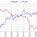 『【アービトラージ】中期ではサヤ取りが命。最適な通貨ペアの組み合わせを教えます。』の画像