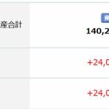 『2020年11月(33か月目)の楽天証券でのポイント投信の評価は+11,727円でした。』の画像