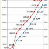 『ヘルスケア&メディカル投資法人の第7期(2018年7月期)決算・一口当たり分配金は2,699円』の画像