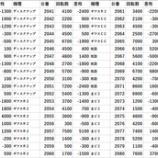 『3/19 エスパス秋葉原 SS翔 』の画像