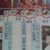 【悲報】 紅白歌合戦・乃木坂登場で視聴者がチャンネル変えてしまう……国民敵アイドルwwwwwwwwwwwwwwwwww