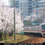 『神戸電鉄 2000系』の画像