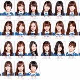 『【乃木坂46】公式のプロフ写真が15th仕様から更新されない理由・・・』の画像