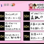 フレッシュレモンこと市川美織の人生設計wwwwww(動画あり) アイドルファンマスター