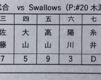 【虎実況】練習試合 ヤクルト 対 阪神(浦添)[2/28]12:30~