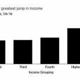『庶民が裕福になるには、株式投資しかない』の画像