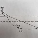 『【補足説明】テクトロでもっともっと釣る時に考慮したいこと。』の画像