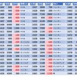 『7/11 楽園渋谷道玄坂 旧イベ』の画像
