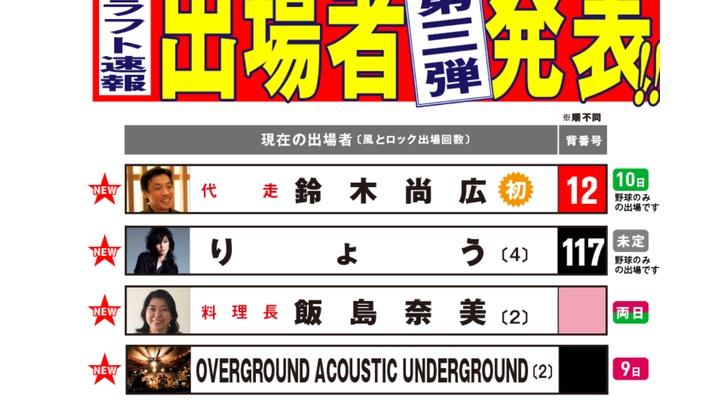 【 悲報 】元巨人・鈴木尚広さん、なぜか音楽フェスに参加w
