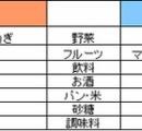 中国人が日本の「お茶漬け」に激怒