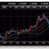 『GMOクリック証券の「iClickFX」に新機能&1000円のキャッシュバック♪』の画像