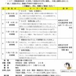 『戸田市「楽しく英語を学ぶ講座(岐阜女子大学サテライト講座)」 受講生募集中です』の画像