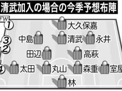清武がもしFC東京の加入したら・・・過去最強の布陣になりそう!?