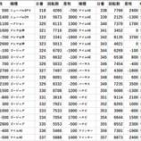 『11/10 メッセ三鷹 天草ヤスヲ』の画像