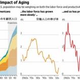 『【祝】景気拡大局面9年目に突入!歴史的な強気相場に投資家はどのように振る舞えば良いか』の画像