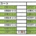 2021/7/31【グロウリーグ:U-11】第3節