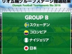 【 リオ五輪 】サッカー日本代表の成績を予想する