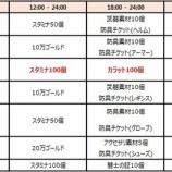 『【クリティカ 〜海賊王の逆鱗〜】ログインイベント告知(10/20〜10/26)』の画像