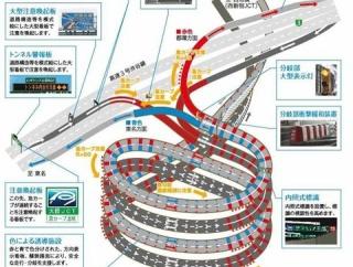 【悲報】東京さん、ガイジみたいな道路を作ってしまう www