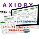 『トレンドを見極める方法の一つとして、オシレーターでギャンファンを利用してみよう!AXIORYで、Autochartistを利用しよう!!』の画像