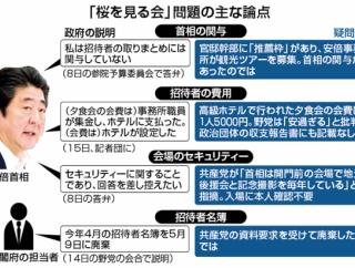 【桜を見る会】安倍首相、招待者推薦への関与認める/首相枠1000人、昭恵夫人の推薦枠もあった!