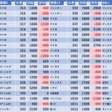 『7/27 123笹塚 スロパチ広告』の画像