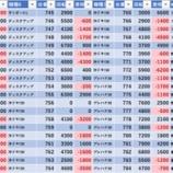 『8/23 マルハン新宿東宝ビル ウシオフミー』の画像