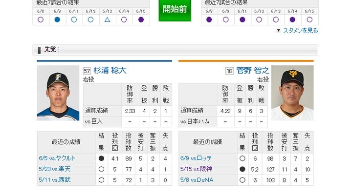 【 巨人実況!】vs 日本ハム![6/16] 先発は菅野!捕手は炭谷!
