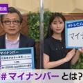 【動画】人気!角谷暁子さん!
