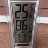 『令和2年7月9日~エアコン1台で家中均一な温度で快適に暮らす』の画像