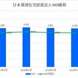 『日本賃貸住宅投資法人・第27期(2019年9月期)決算・一口当たり分配金は2,040円』の画像