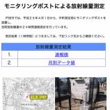 『戸田市中町に設置されたモニタリングポスト(空間放射線量測定機)の速報値データが1時間毎に戸田市ホームページで公開されています』の画像