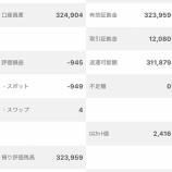 『2019年11月4日週のトラッキングトレードの利益は3,080円でした。』の画像