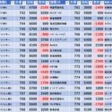 『7/24 ピーアーク北綾瀬ピーくんガーデン 旧イベ』の画像