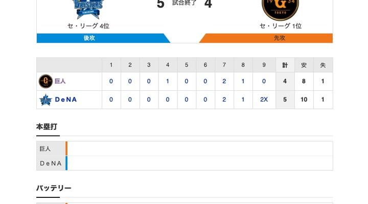 【巨人試合結果…】<巨4-5De> 巨人サヨナラ負け…  67勝45敗8分でシーズン終了