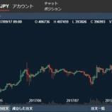 『中国によるICO規制、取引所閉鎖による下落リスクをどう見る?』の画像