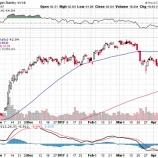 『【MS】モルガン予想上回る好決算で投資銀行に明暗』の画像