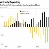『ETFへの資金流入は鈍化。ETFブームは終わりを迎えるか』の画像