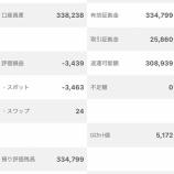 『第11回ガチンコバトル2020年4月13日(7週目)の累計利益は38,238円でした。』の画像