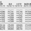 【速報】STU48「無謀な夢は覚めることがない」2日目売上4,400枚
