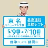 『東名リニューアル工事が5/9(月)より63日間も連続実施!焼津ICー静岡ICが工事の対象区間に。』の画像