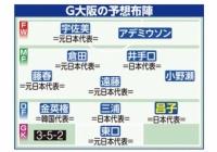 【朗報】ガンバ大阪、2020のスカッド…凄い魅力的wwwwwwwwww