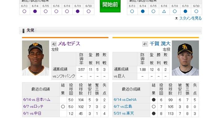 【 巨人実況!】vs ソフトバンク![6/21] 先発はメルセデス!捕手は大城!6番阿部!