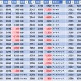 『3/27 エスパス渋谷新館 旧イベ』の画像