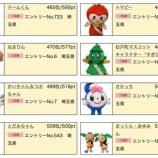 『戸田市ボランティア・市民活動支援センターキャラクターのトマピーに愛着を感じています』の画像