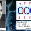 第77回ノーベル化学賞 プリゴジン「非平衡熱力学、とくに散逸構造の研究」人類も散逸構造の結果?