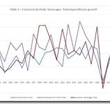 『米国農務省の統計からわかるメガトレンド』の画像
