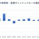 『【大塚家具】経営危機で中国の出資受け入れか 久美子社長の経営能力には疑問符』の画像