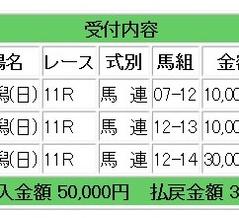 先週は31万2000円獲得となりました。今週は5万円開始のコロガシ週となります。