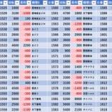 『11/22 楽園渋谷道玄坂 旧イベ』の画像